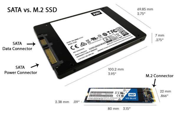SATA-vs-M2SSD