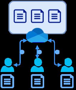 Schéma synchronizace souborů a složek